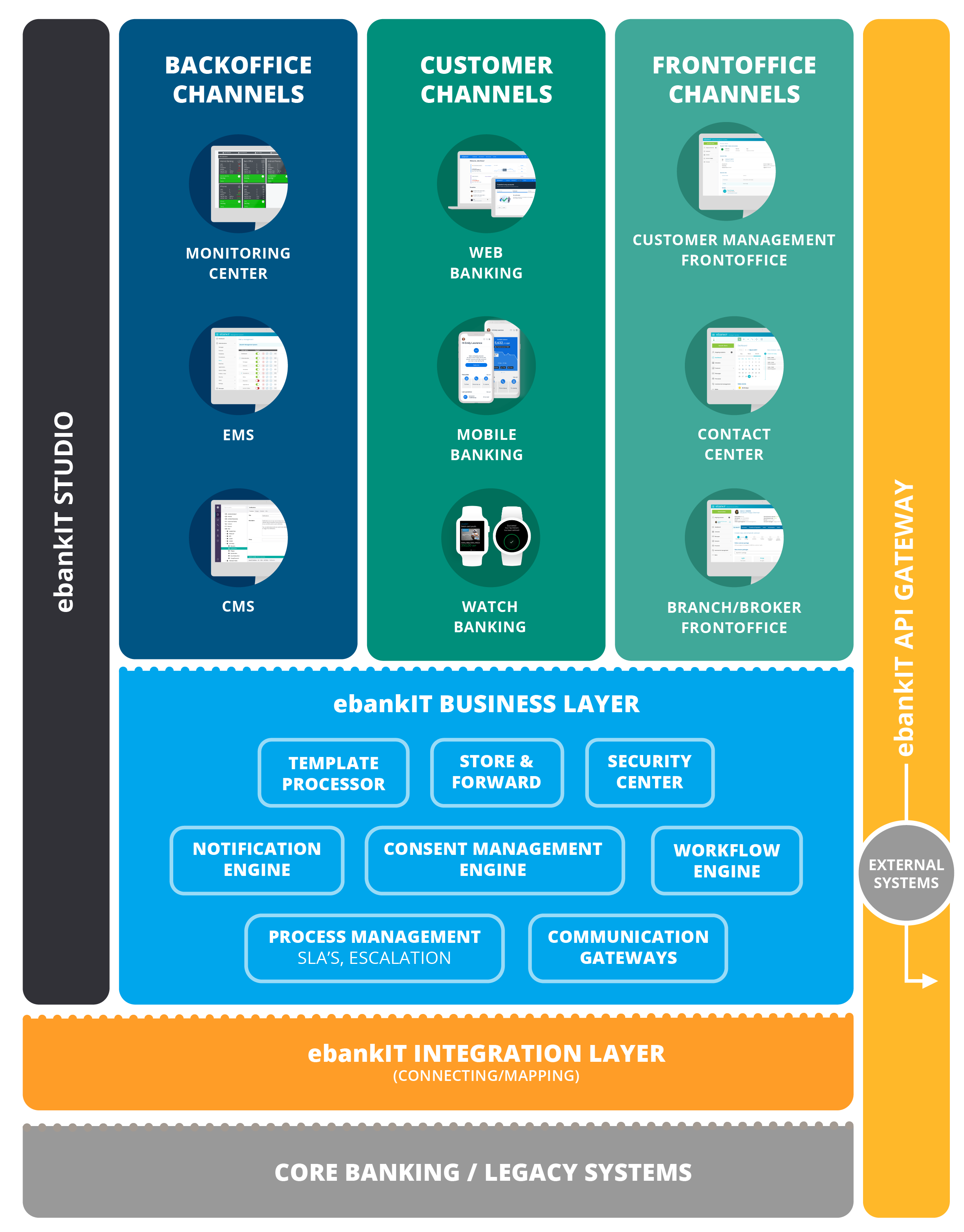 ebankit_platform_2020_mobile